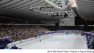 2013 ISU World Team Trophy in Figure Skating