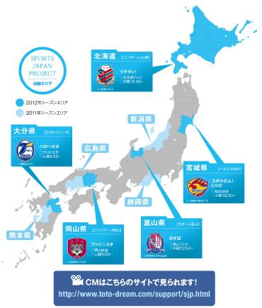 SPORTS JAPAN PROJECT